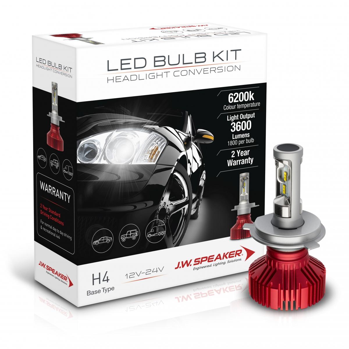 LED Headlight Conversion Kit – Model 3600