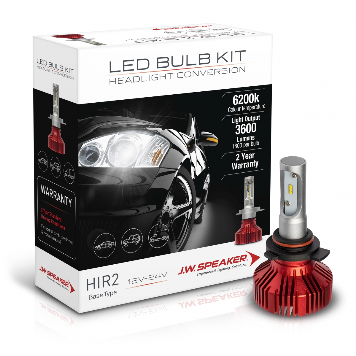 LED Headlight Conversion Kit – Model 3600