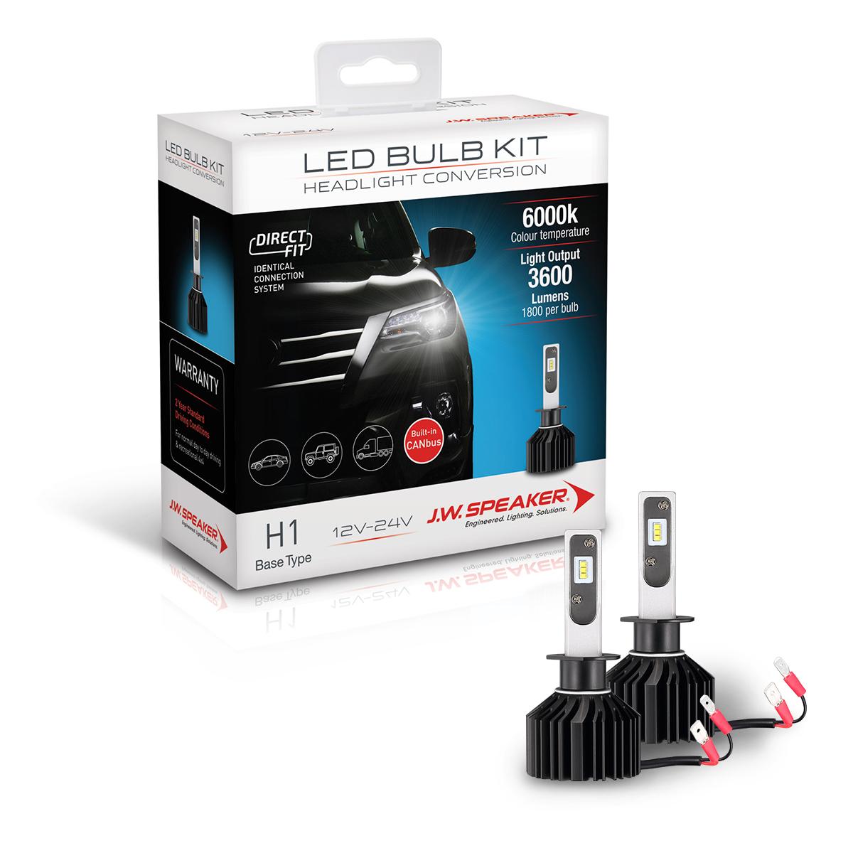Led Headlight Conversion Kit  U2013 Direct Fit  U2013 Invision Sales