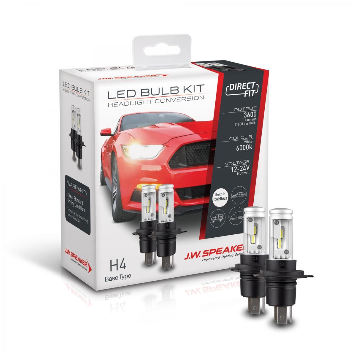 LED Headlight Conversion Kit – Direct Fit