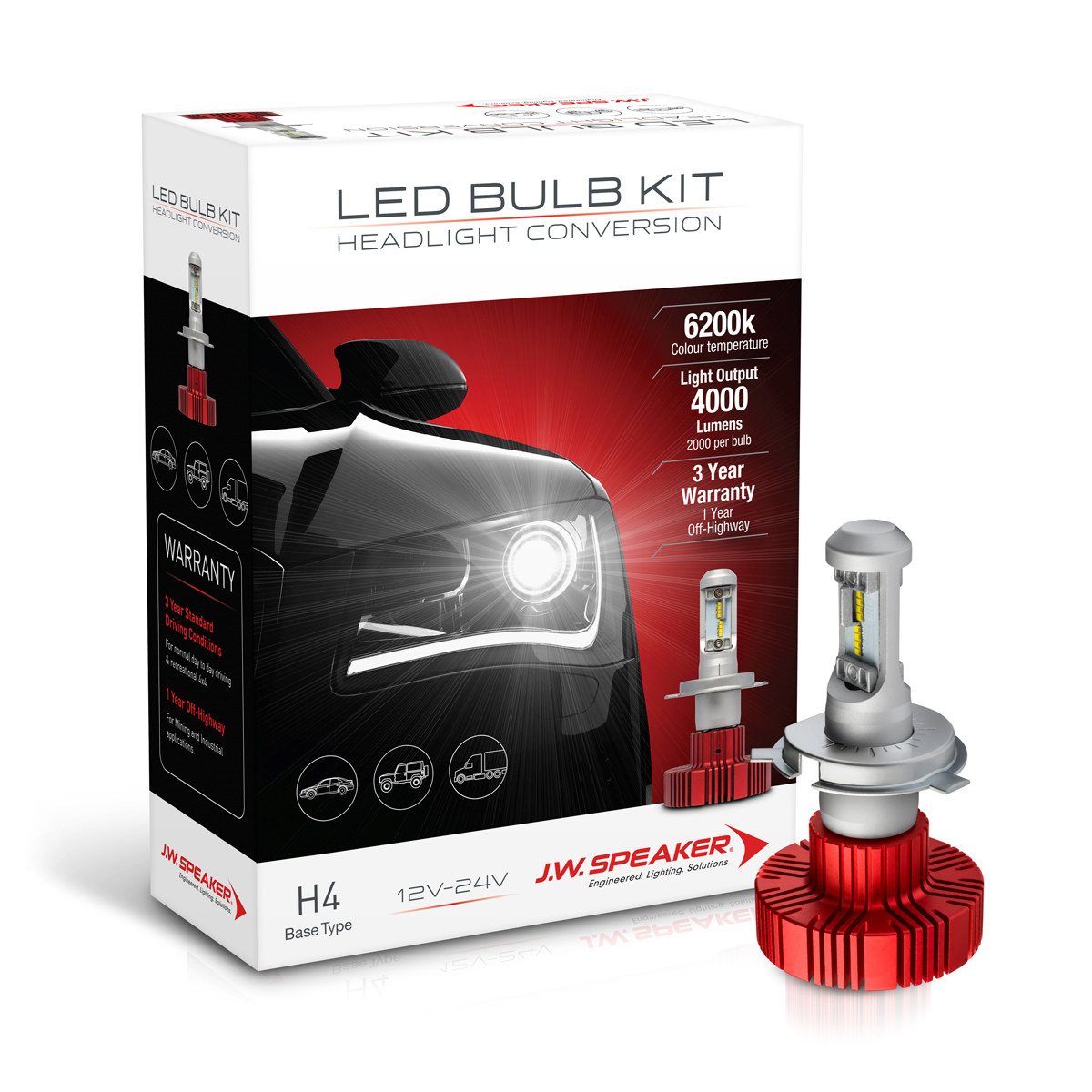 LED Headlight Conversion Kit – Model 4000